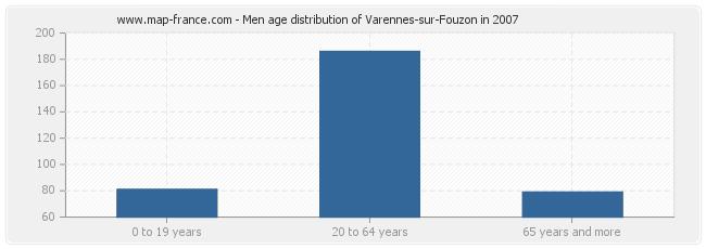 Men age distribution of Varennes-sur-Fouzon in 2007