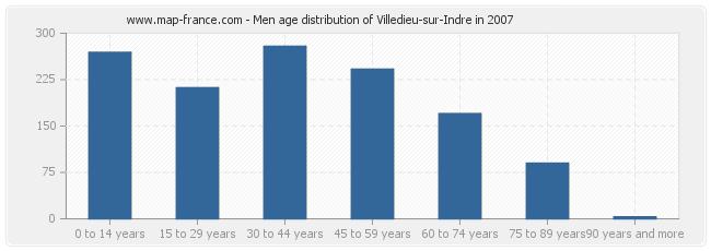 Men age distribution of Villedieu-sur-Indre in 2007