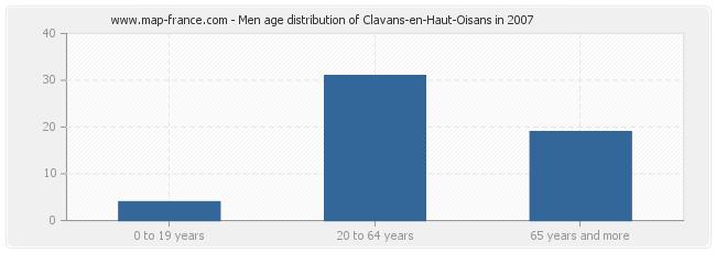Men age distribution of Clavans-en-Haut-Oisans in 2007