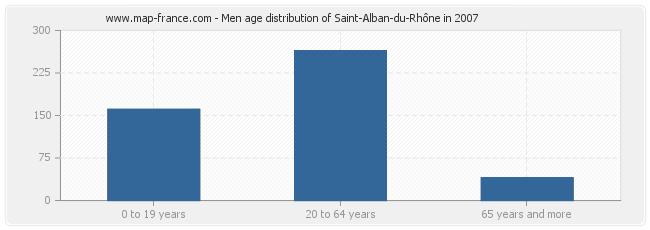 Men age distribution of Saint-Alban-du-Rhône in 2007