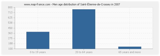 Men age distribution of Saint-Étienne-de-Crossey in 2007