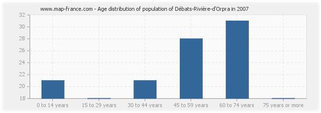 Age distribution of population of Débats-Rivière-d'Orpra in 2007