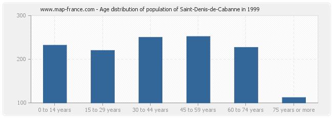 Age distribution of population of Saint-Denis-de-Cabanne in 1999