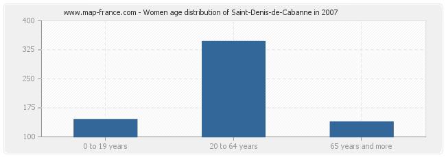 Women age distribution of Saint-Denis-de-Cabanne in 2007