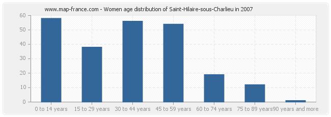 Women age distribution of Saint-Hilaire-sous-Charlieu in 2007