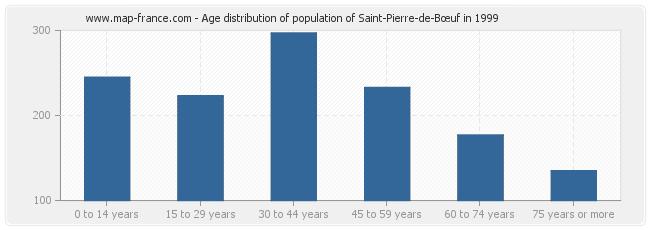 Age distribution of population of Saint-Pierre-de-Bœuf in 1999