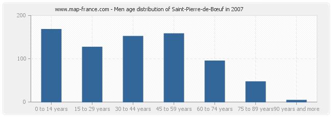 Men age distribution of Saint-Pierre-de-Bœuf in 2007