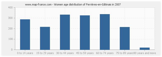 Women age distribution of Ferrières-en-Gâtinais in 2007