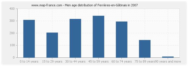 Men age distribution of Ferrières-en-Gâtinais in 2007