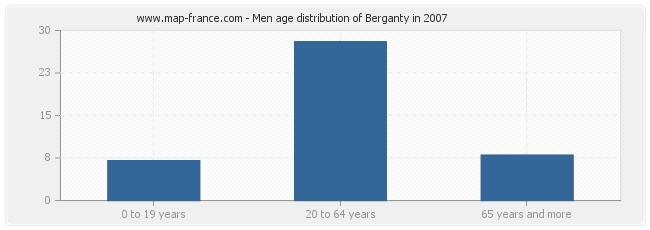 Men age distribution of Berganty in 2007