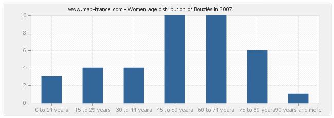 Women age distribution of Bouziès in 2007