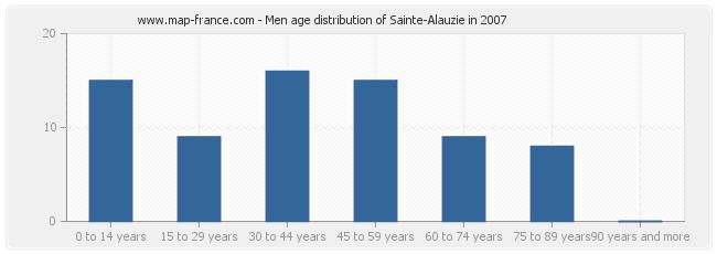 Men age distribution of Sainte-Alauzie in 2007