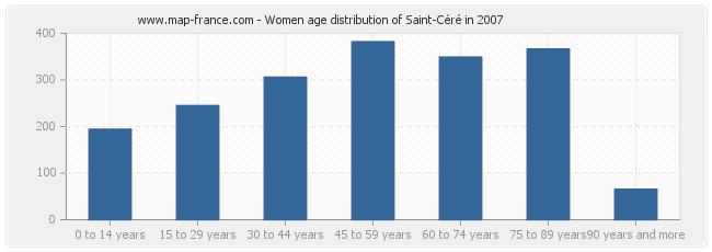 Women age distribution of Saint-Céré in 2007