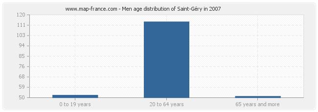 Men age distribution of Saint-Géry in 2007
