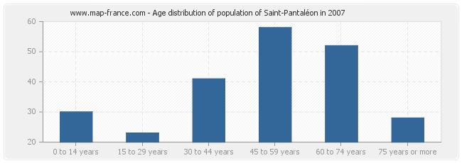 Age distribution of population of Saint-Pantaléon in 2007