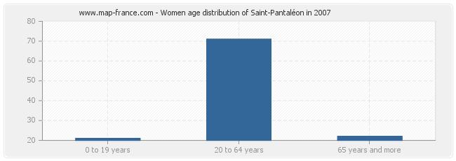 Women age distribution of Saint-Pantaléon in 2007