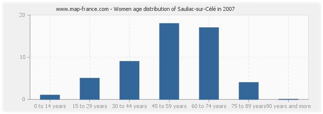 Women age distribution of Sauliac-sur-Célé in 2007