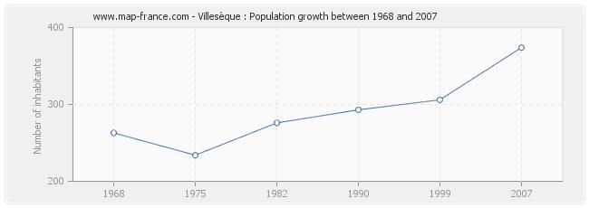 Population Villesèque