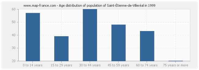 Age distribution of population of Saint-Étienne-de-Villeréal in 1999