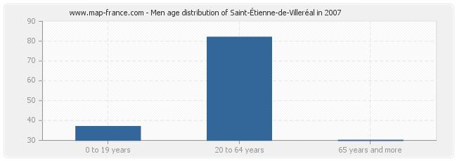 Men age distribution of Saint-Étienne-de-Villeréal in 2007