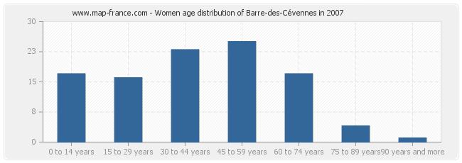 Women age distribution of Barre-des-Cévennes in 2007