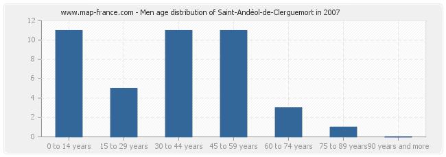 Men age distribution of Saint-Andéol-de-Clerguemort in 2007