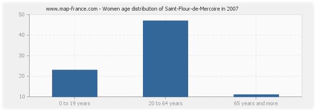 Women age distribution of Saint-Flour-de-Mercoire in 2007
