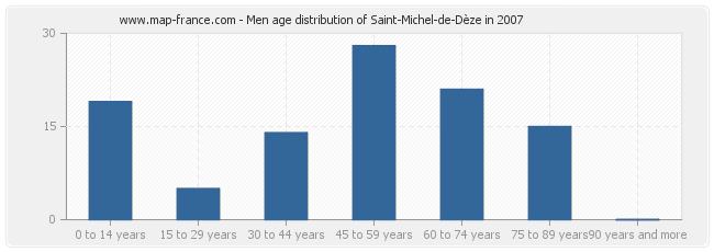 Men age distribution of Saint-Michel-de-Dèze in 2007