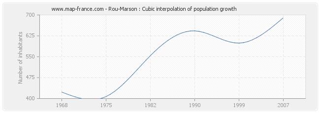 Rou-Marson : Cubic interpolation of population growth