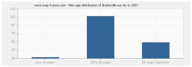 Men age distribution of Bretteville-sur-Ay in 2007