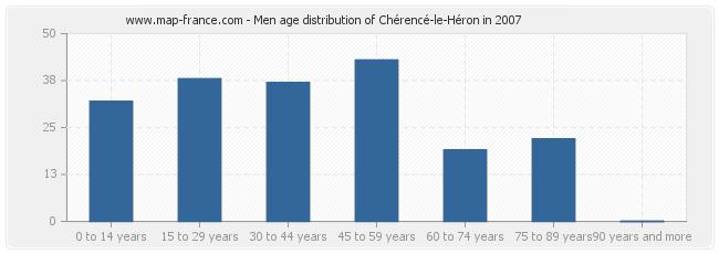 Men age distribution of Chérencé-le-Héron in 2007