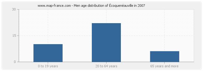 Men age distribution of Écoquenéauville in 2007