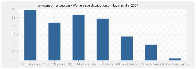 Women age distribution of Hudimesnil in 2007