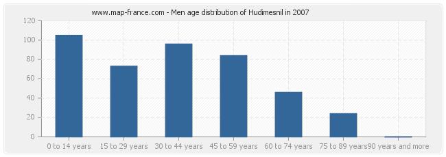 Men age distribution of Hudimesnil in 2007
