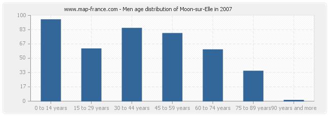 Men age distribution of Moon-sur-Elle in 2007