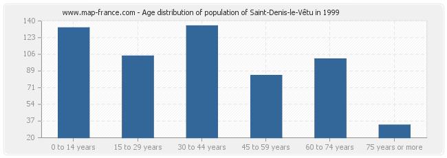 Age distribution of population of Saint-Denis-le-Vêtu in 1999