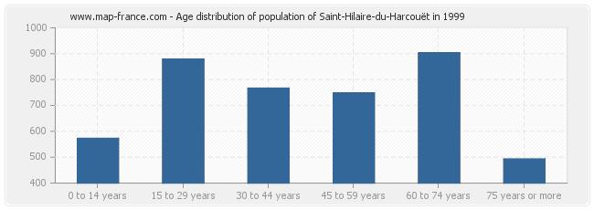 Age distribution of population of Saint-Hilaire-du-Harcouët in 1999