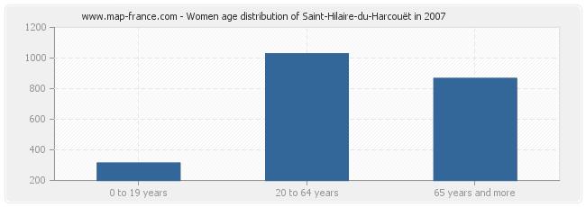 Women age distribution of Saint-Hilaire-du-Harcouët in 2007