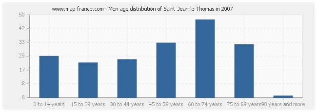 Men age distribution of Saint-Jean-le-Thomas in 2007