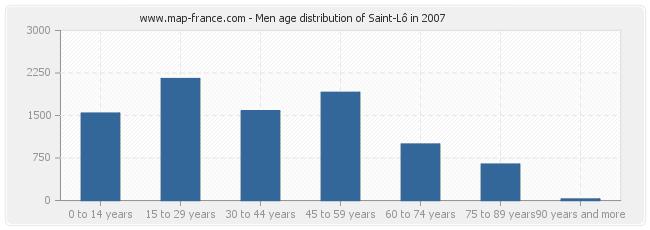Men age distribution of Saint-Lô in 2007