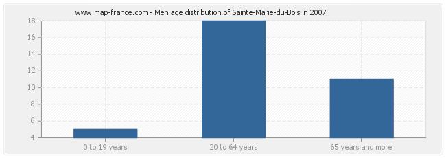 Men age distribution of Sainte-Marie-du-Bois in 2007