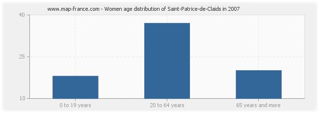 Women age distribution of Saint-Patrice-de-Claids in 2007