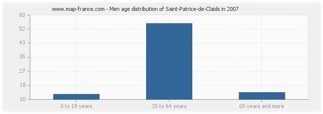 Men age distribution of Saint-Patrice-de-Claids in 2007