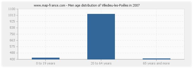 Men age distribution of Villedieu-les-Poêles in 2007