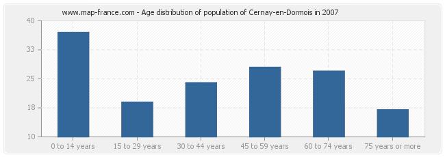 Age distribution of population of Cernay-en-Dormois in 2007