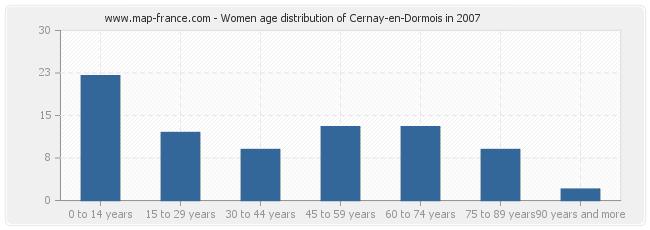 Women age distribution of Cernay-en-Dormois in 2007