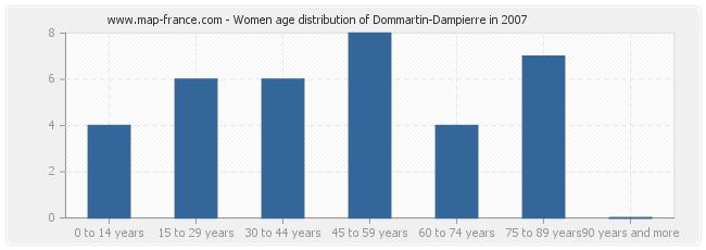 Women age distribution of Dommartin-Dampierre in 2007