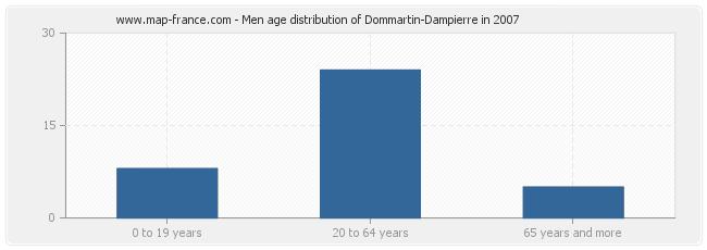 Men age distribution of Dommartin-Dampierre in 2007