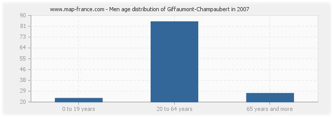 Men age distribution of Giffaumont-Champaubert in 2007