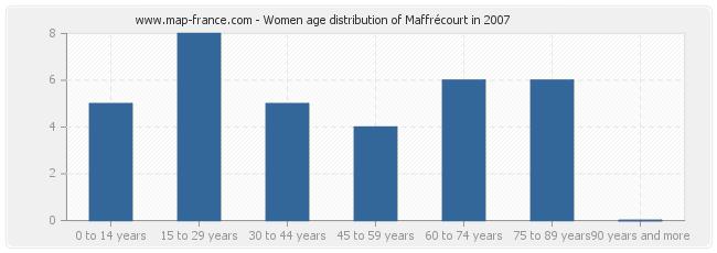 Women age distribution of Maffrécourt in 2007